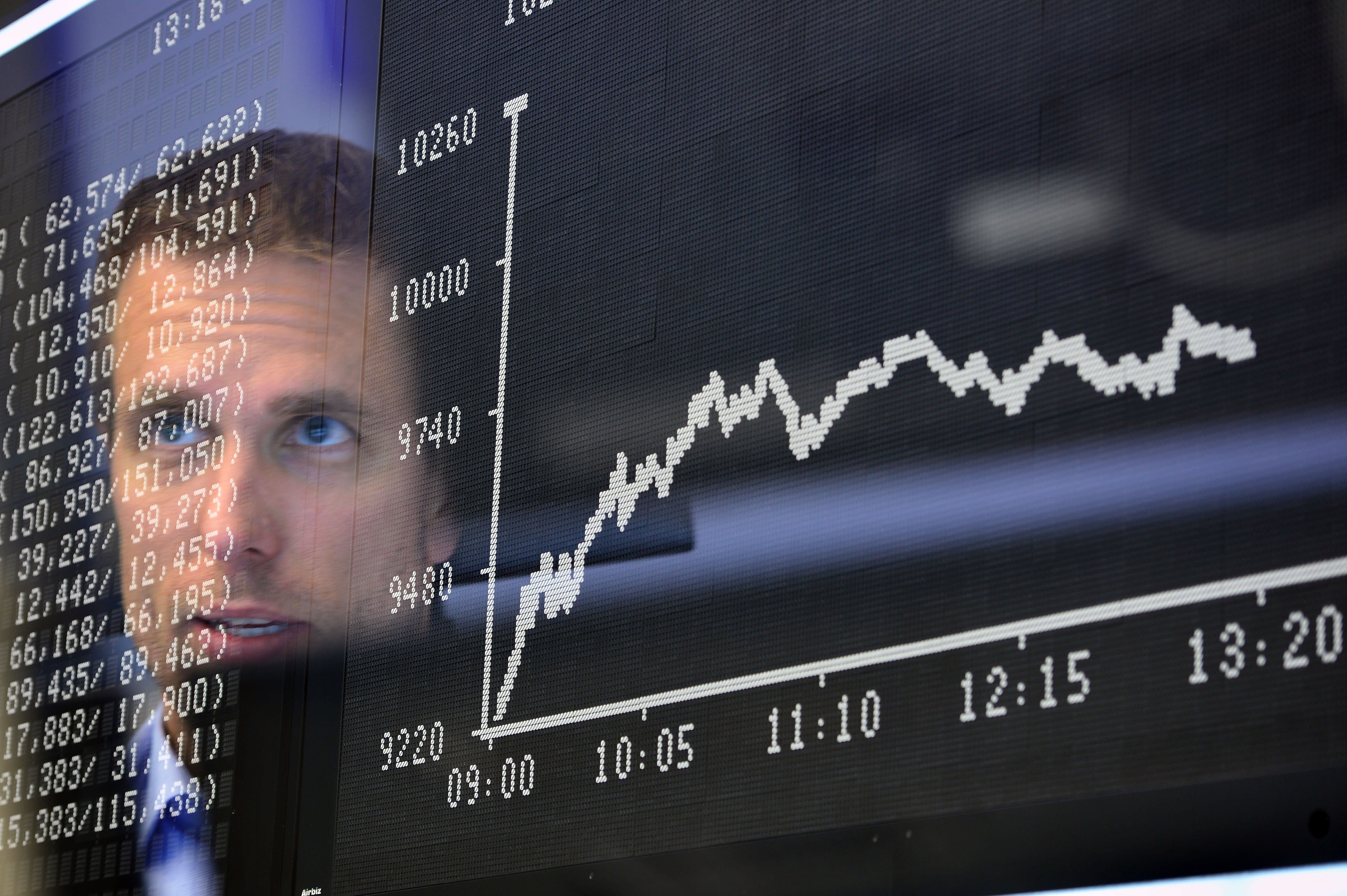 European stocks edge lower as US-China talks hit stalemate; Germany avoids technical recession